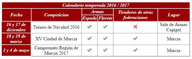 torneos-2016-2017